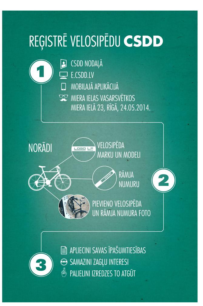 CSDD aicina: uzsākot velo sezonu, reģistrē velosipēdu
