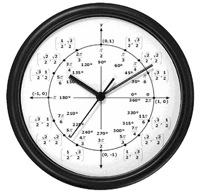 Matemātiķu pulkstenis