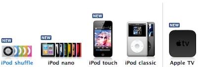 Rudens jaunumi no Apple