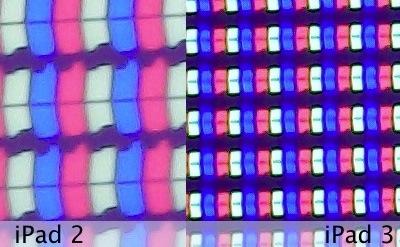 Moderno ierīču ekrāni zem mikroskopa, ne visi pikseļi ir vienādi
