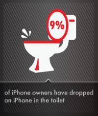 Infografiks: iPhone bīstamās zonas mājoklī