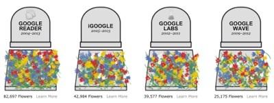 Google kapsēta