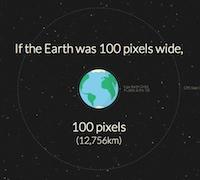 Cik pikseļu līdz Marsam?